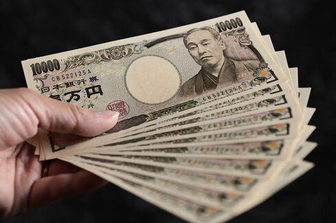 Yen Gains, Dollar Weakens as Commodities Extend Winning Streak