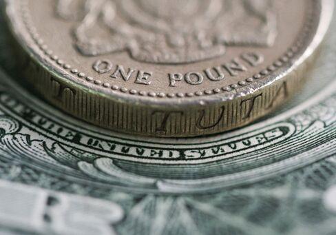 Pound Advances, Gilts Drop, U.K. Inflation Exceeds Estimates
