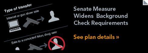 GRAPHIC: Senate Plan Extends Background Checks