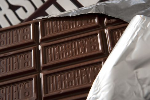 Hershey Investor Sues Seeking Records on African Child Labor