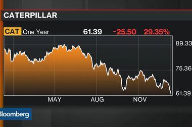 New york stock options inc
