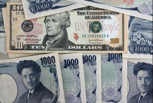 Dollar, Yen Gain Amid U.S. Fiscal Cliff, European Crisis Concern