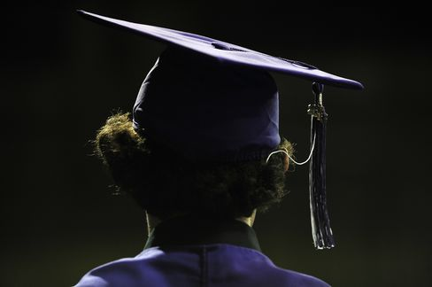 Student Loan Interest Rates to Go Up Either a Little or a Lot