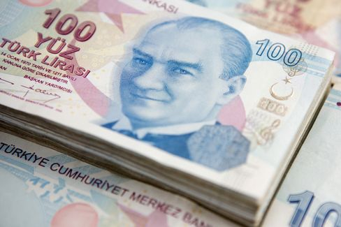 Turkey's Lira Currency