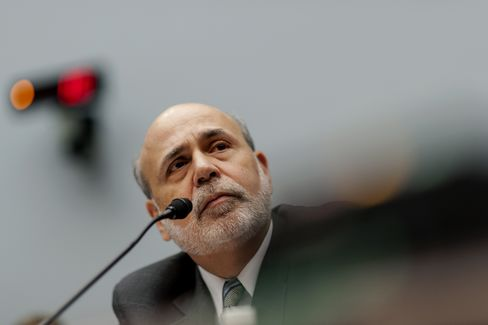 Fed's Taper Start Seen as Non-Event in Global Poll of Investors