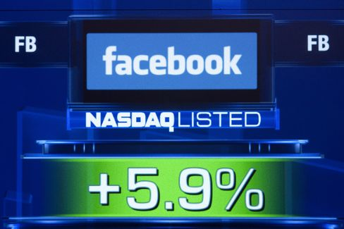 Nasdaq Disputes Citigroup Assertion That Facebook Fund Too Small