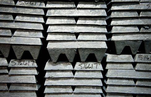 Metals Gain Before U.S. Housing Data as S&P 500 Futures Advance
