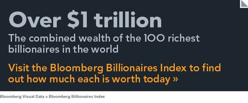 Bloomberg Billionaires Index