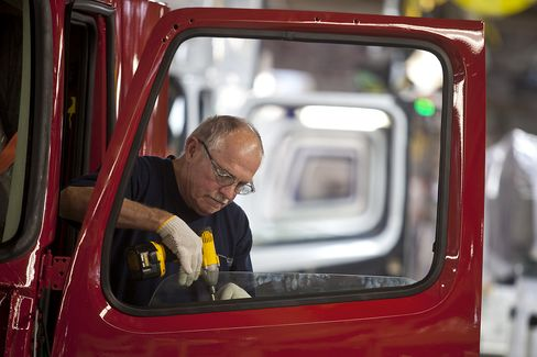 Durable Goods Orders in U.S. Probably Rose in April After Slump