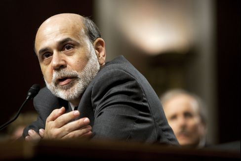 Fed to Keep Level of Asset Holdings to Boost Economy