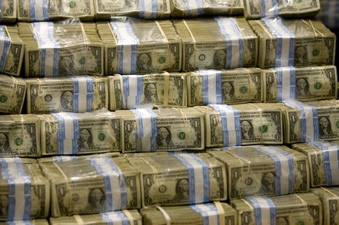 The dollar makes up 60.2 percent share of the world's currency reserves, more than double the 26.7 percent f