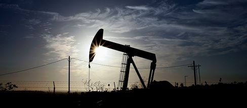 Whither oil prices.