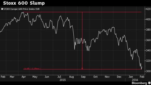 Best Bank Rally Since '12 Lifts Europe Stocks From Two-Year Low 488x-1