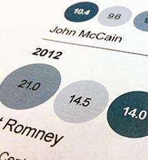 Graphic: David Ingold/Bloomberg
