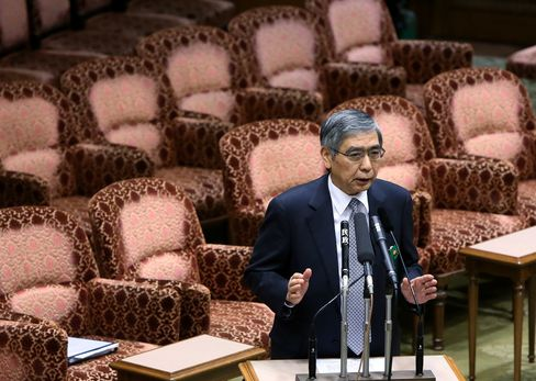 BOJ Governor Nominee Haruhiko Kuroda