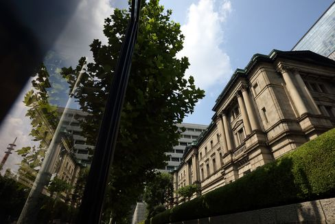 Bank of Japan Headquarters