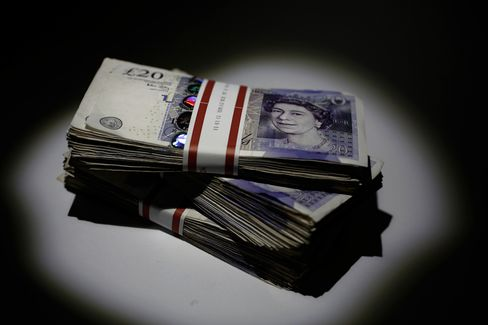 U.K. Scorns Pound for Independent Scotland Citing Euro Woes