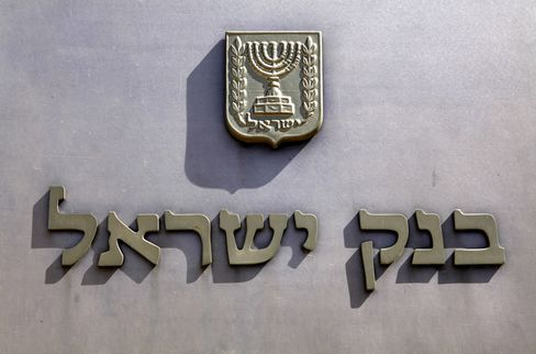 Israel's Central Bank in Jerusalem