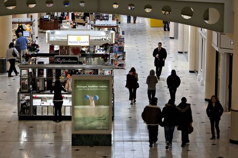 REITs Gaining 26% Ditching Failing Shopping Malls