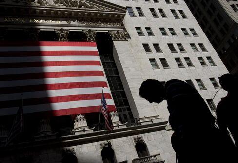 Volatile Stocks to Leave Lasting Scars for Fund Investors