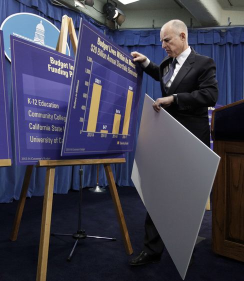 California Debt Rating Raised by S&P After Surplus Forecast