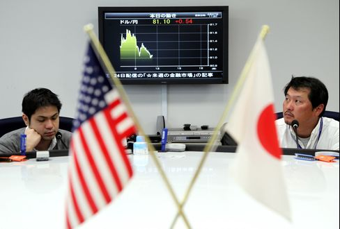 Yen Gains as Current Current Bolsters Haven Appeal; Euro Weakens