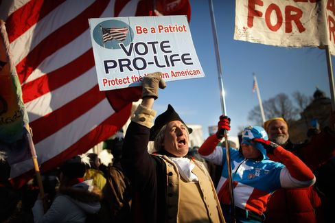 U.S. States Race to Win Top Ranking for Most Anti-Abortion Laws
