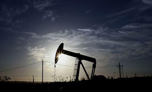 Oil Options Lure Banks on Calmest WTI Since '95