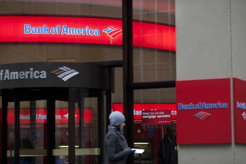 Outstanding claims against Bank of America jumped 22 percent in three months to $14.3 billion as of Dec. 31. Photographer: Victor J. Blue/Bloomberg