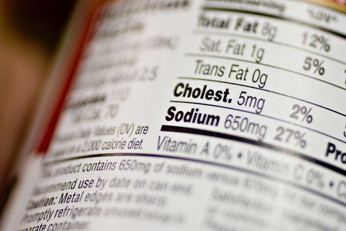 Consumers Increasingly Dissatisfied With Food Labels, Group Says