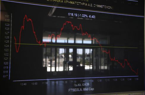 Stocks Decline for Third Day as Euro Weakens Before EU Meeting