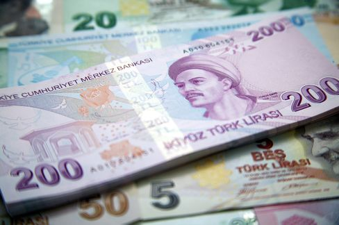 Turkey Bonds Are Biggest Losers in Worst Rout Since 2008