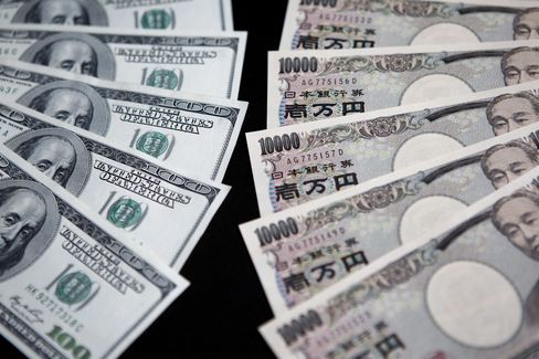 Abe Adviser Signals Preference for Yen at 100 to 110 Per Dollar