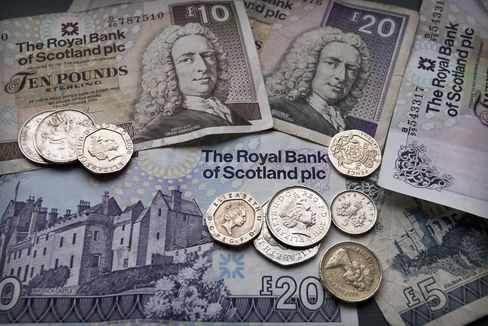 Scottish Currency