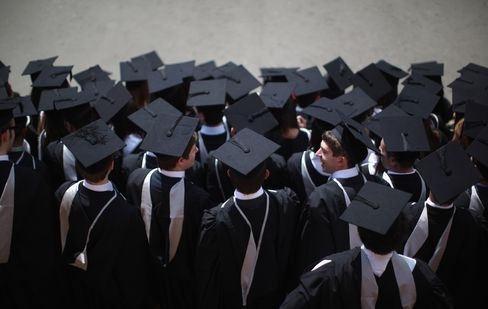 England Embraces Student Loans That Led U.S. to $1 Trillion Debt