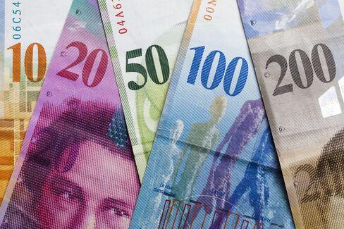 SNB's Franc Respite Fades as 2013 Inflow Threat Seen