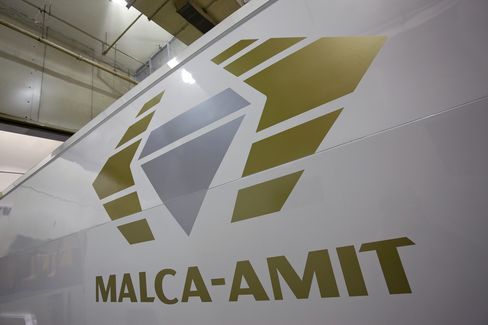 Malca-Amit Global