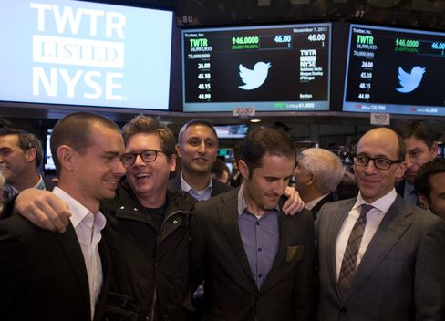 Twitter Inc. Founders
