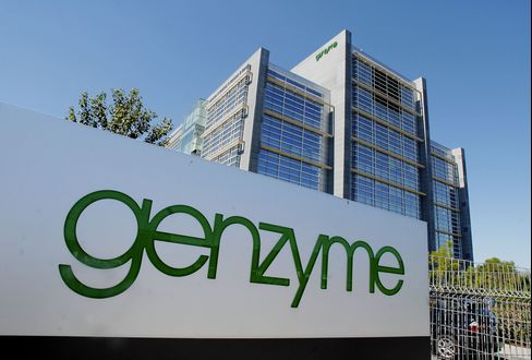 Genzyme Investors Push for Sanofi Bid of $75 a Share