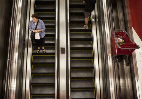 Retail Sales Probably Rose on Job Gains