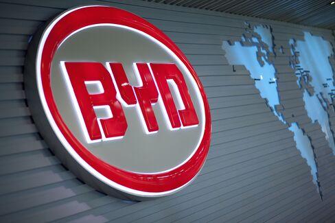 BYD Drops on Weak Third-Quarter Profit Forecast