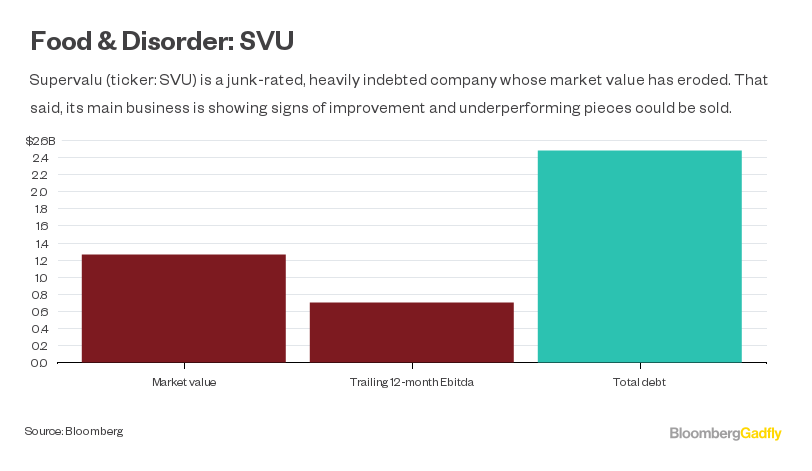 Supervalu Deal Opportunities Make It Worth A Price Check Bloomberg