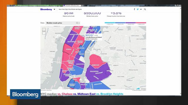 foto Manhattan rent cost by neighborhood, from SoHo to the Upper East Side