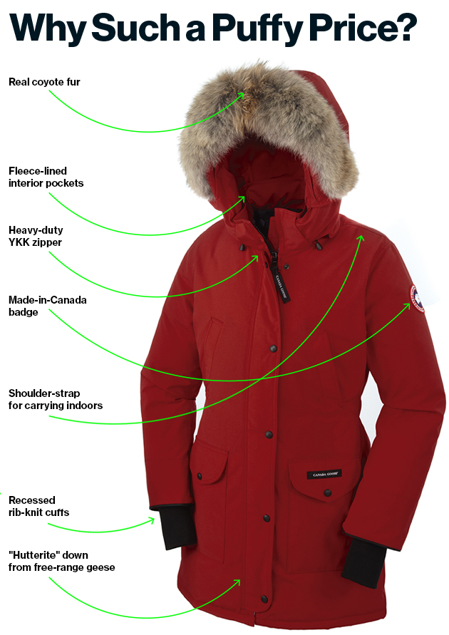 Canada Goose trillium parka online official - Behind the Boom in Moncler, Canada Goose Parkas, Wall Street Money ...