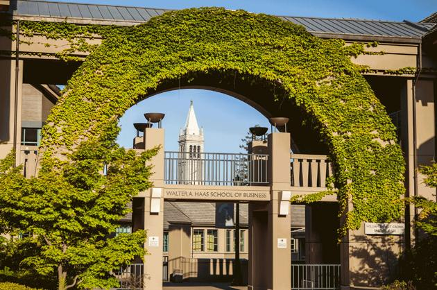 University of California (Haas)