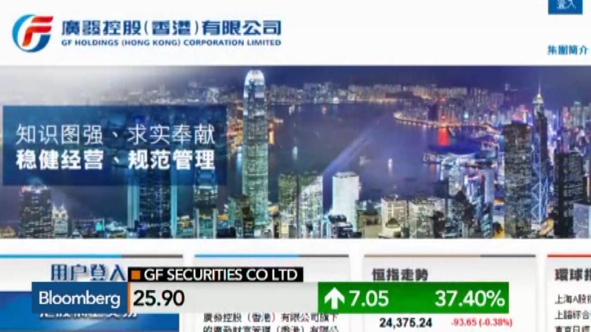 Trading software hong kong
