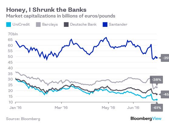 Deutsche Bank | Searchbonus | Page 14