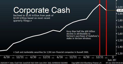 EQS Cash for June 2014