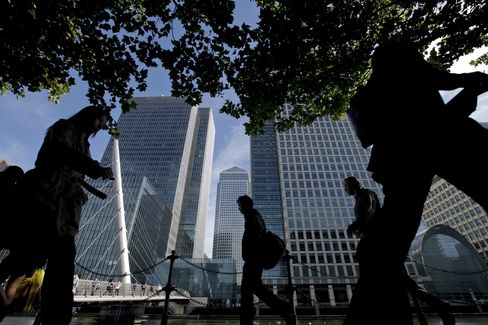 London Banks Seen Rigging Rates Losing Credibility