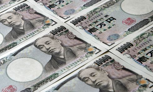 Yen Down Most in 2 Years
